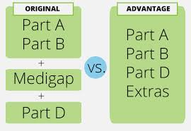 original-advantage